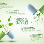 Jamu obat tradisional yang sudah modern